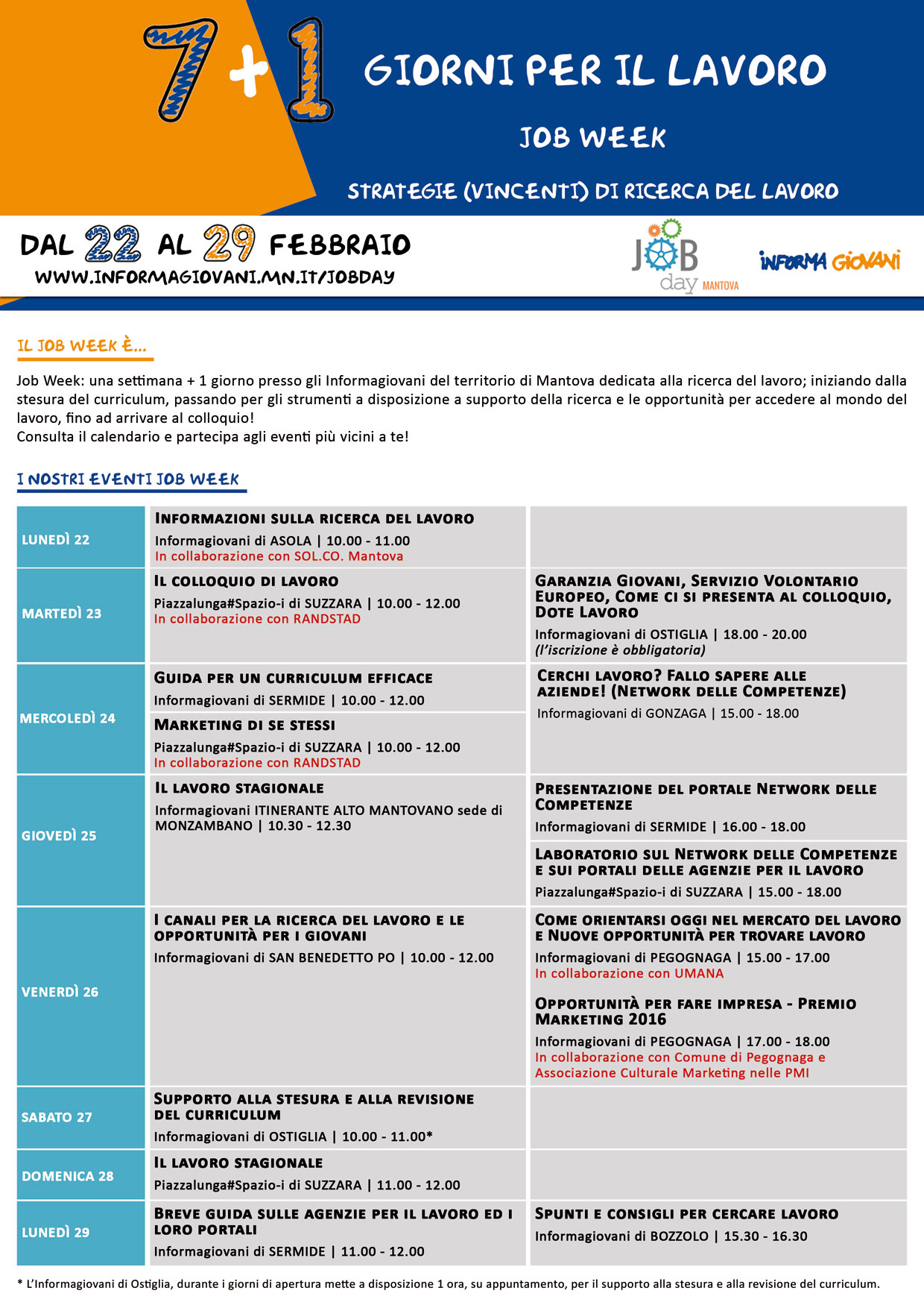 JOB WEEK | INFORMAGIOVANI MANTOVA